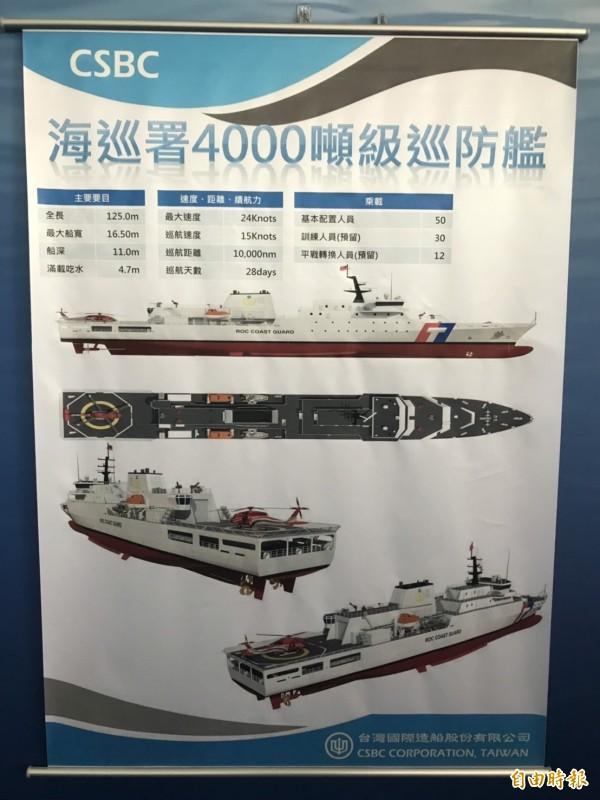 海巡署4000噸巡防艦構型及外觀塗裝首度曝光。(資料照)