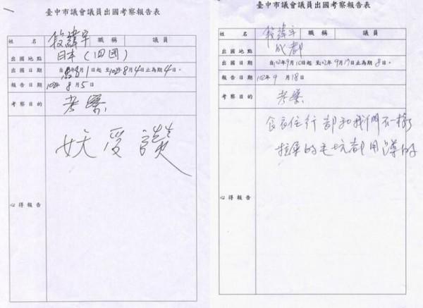 段緯宇5年前花費3萬赴日考察4天,在考察報告卻只留下「妖受讚」3個字,當時引起網友一陣撻伐。(圖擷取自網路)