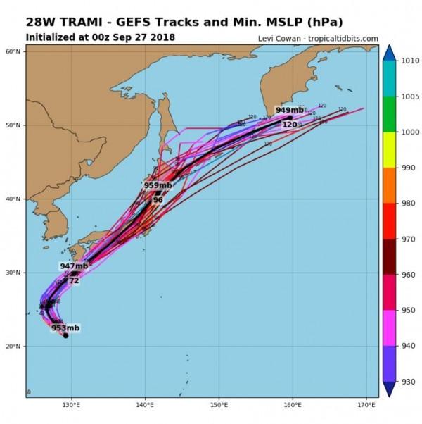 各國均預測潭美颱風會往北北西方前進後,轉約90度朝東北方行進。(圖擷取自tropicaltidbits)