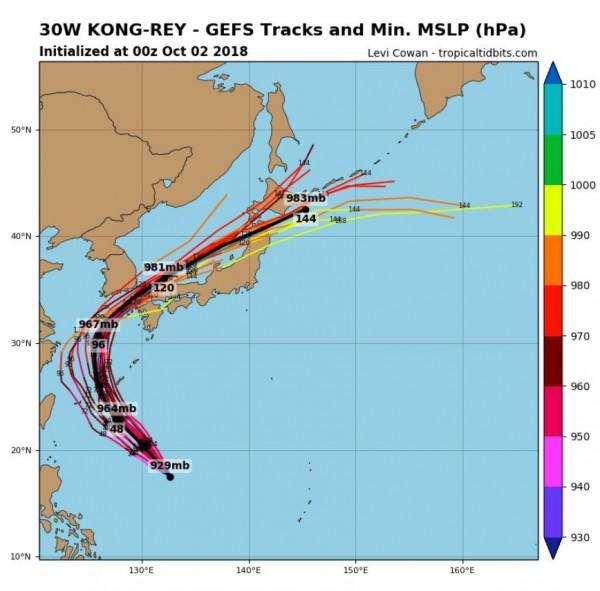 多數路徑預設康芮颱風恐精準穿越日本與南韓之間的對馬、釜山海峽。(圖擷取自tropicaltidbits)