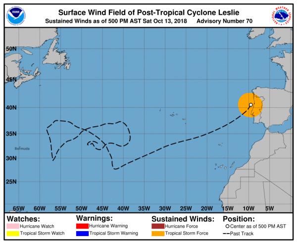 萊斯利生成後在海面上徘徊多日,甚至在海面上打了一個蝴蝶結,壽命已逾22天,被稱為「殭屍颶風」的萊斯利將成為176年來第一個登陸葡萄牙的颱風。(圖擷自國家颶風中心)