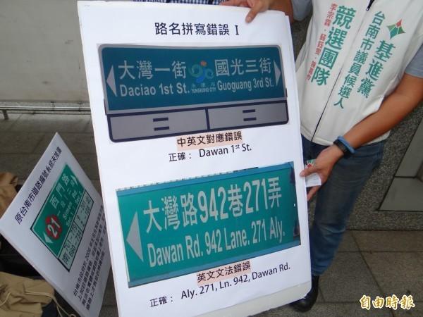 基進黨台南志工調查發現路牌有翻譯名稱拼寫錯誤與英文文法錯誤等問題。(記者王俊忠攝)
