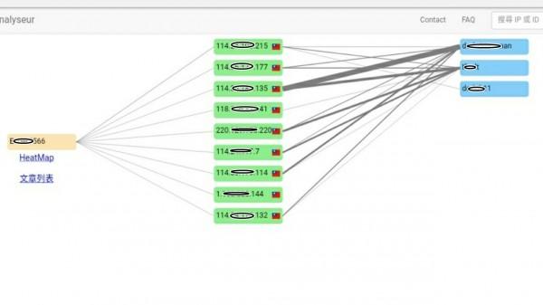 鄉民發現,攻擊韓國瑜的帳號與對他吹捧的帳號,都來自相同的9個IP位置。(圖擷取自PTT)
