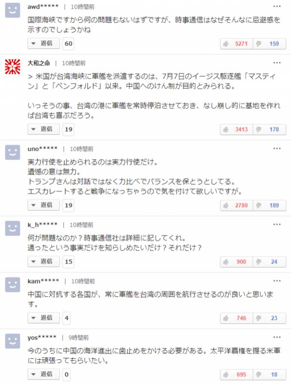 日本網友說,有必要趁現在阻擋中國自海洋擴張,希望掌握太平洋霸權的美國可以好好加油。(圖翻攝自Yahoo japan news)