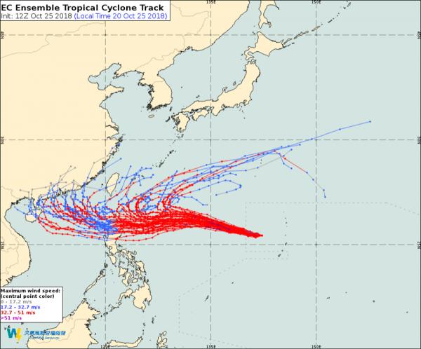 第26號颱風「玉兔」減弱為中颱風,氣象專家彭啟明指出,玉兔若往菲律賓方向前進,颱風外圍水氣可能會和東北風產生共伴效應。(圖擷取自「氣象達人彭啟明」臉書)