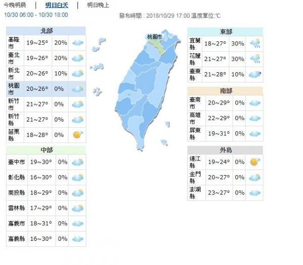明日北部、東部白天高溫約25至28度;中南部白天高溫約29至31度。(圖擷取自中央氣象局)