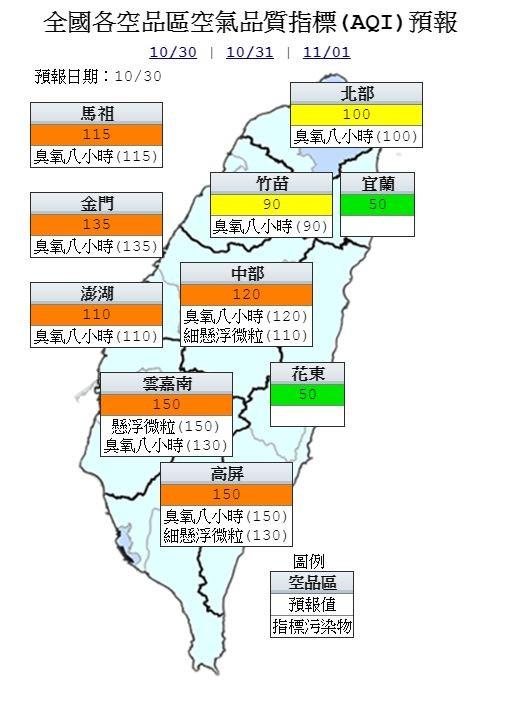 中部、雲嘉南、高屏、馬祖、金門及澎湖地區為「橘色提醒」等級;北部及竹苗地區為「普通」等級;宜蘭及花東地區為「良好」等級。(圖擷取自環保署空品網)