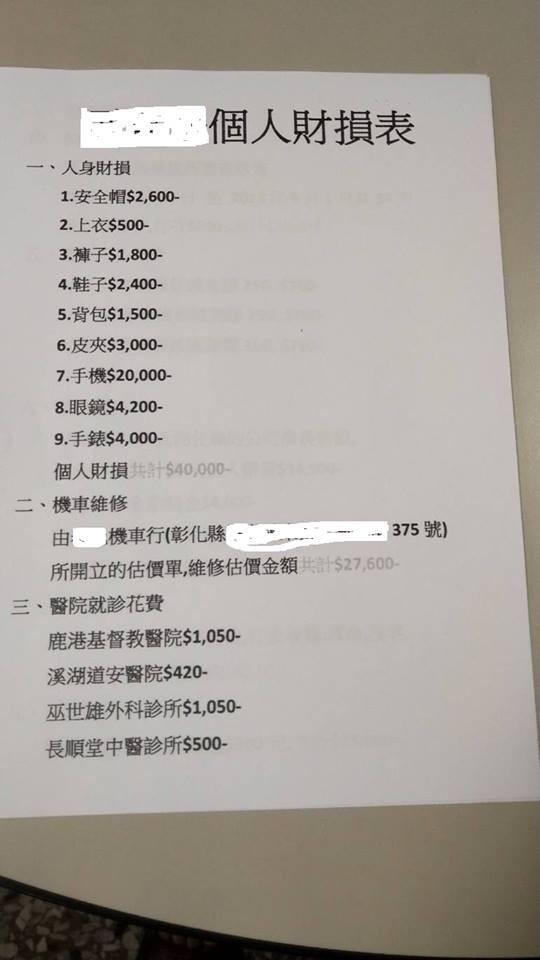 擦撞車禍財損估價高達25萬,其中「收驚算命8萬」,網友直呼是「獅子大開口」。(翻攝臉書爆廢公社)