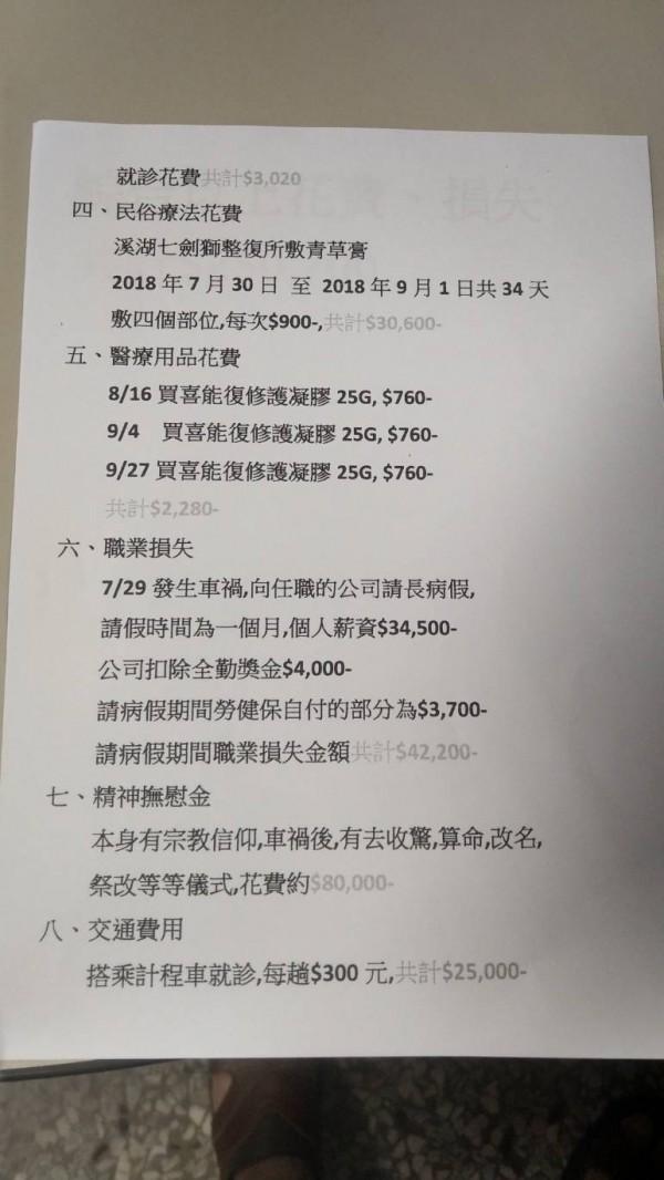 擦撞車禍財損估價高達25萬,其中「算命8萬」,網友直呼是「獅子大開口」。(翻攝臉書爆廢公社)