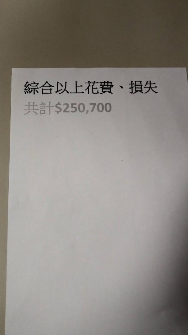 擦撞車禍財損估價高達25萬700元,其中「收驚算命8萬」,網友直呼是「獅子大開口」。(翻攝臉書爆廢公社)