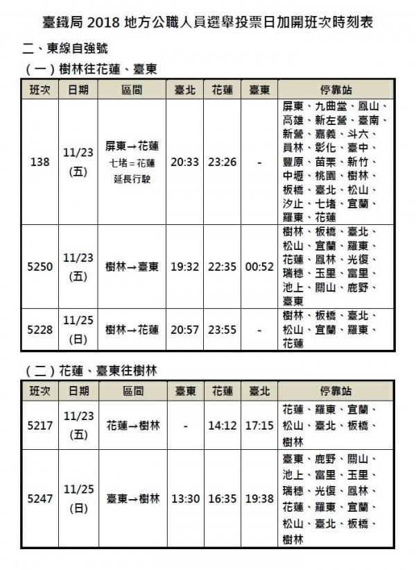因應11/24投票日交通需求,台鐵東線將加開5列次自強號。(圖:台鐵局提供)