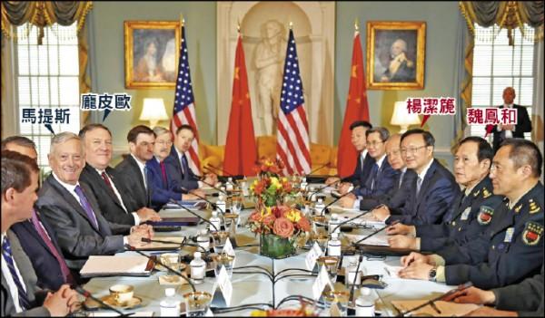 美中外交安全對話九日在華府舉行,美國國務卿龐皮歐會後主動談及台灣,關切中國升高脅迫、限縮台灣國際空間的作為。(法新社)