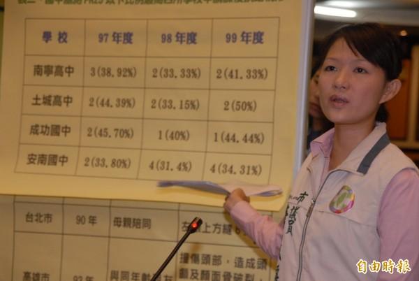台南市議員候選人唐儀靜以「6票之差」輸給民進黨現任議員王錦德。她擬提「選舉無效」之訴。(唐儀靜辦公室提供)
