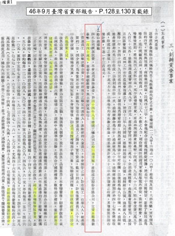 黨產會今天公布國民黨台灣省黨部黨務報告,內容提及松山油漆廠為國民黨黨營事業。(記者陳鈺馥翻攝)