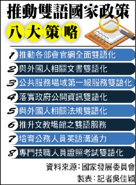 推動雙語國家政策八大策略