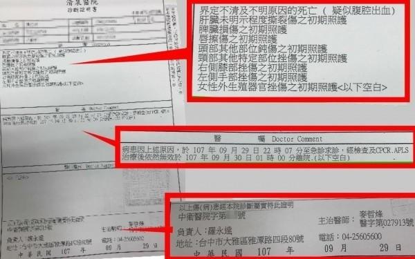 網友貼出的診斷書顯示,潘姓女童全身傷痕累累,送醫時已休克。(資料照)