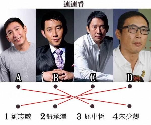 正確答案是A4、B3、C2、D1。(圖擷取自爆廢公社公開版)