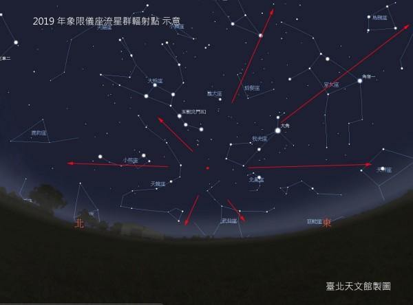 象限儀座流星雨群輻射點示意圖,1月3、4日午夜後,尤其在1月4日凌晨達到極大,每小時最高可200顆流星的壯觀天象。(台北市立天文館提供)