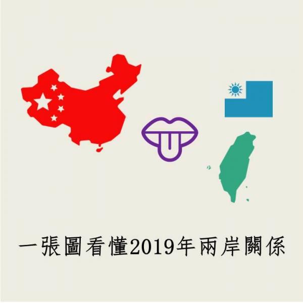 「TaiwanWarmPower」用一張圖解析,什麼是舔派、華派與台派,並分析2019年後新的兩岸關係。(圖擷取自「TaiwanWarmPower」臉書粉專)