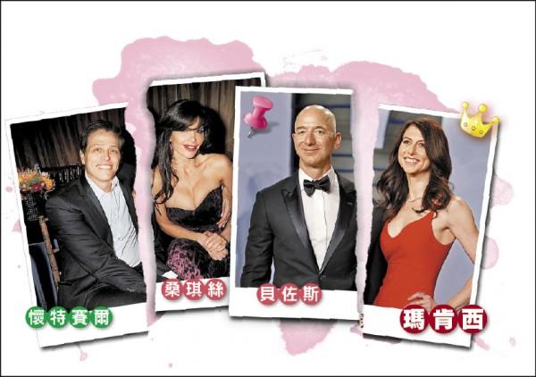 美國電商龍頭「亞馬遜」創辦人兼執行長貝佐斯(右2)及其結褵25年的48歲髮妻瑪肯西(右1),9日宣布離婚。美國八卦媒體指稱,美國「福斯11」(Fox 11)電視台前主播桑琪絲是「小三」,她與貝佐斯分別背叛伴侶,偷情已達8個月。49歲的桑琪絲(左2)為美國好萊塢星探懷特賽爾(左1)的妻子,曾被《瘋狂世界生活》(Crazy World Life)選為「全球40位最美女新聞主播」之一。(圖:路透、取自網路)