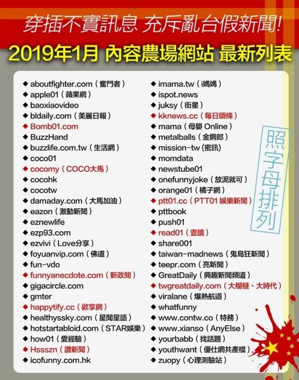 網友製圖整理出2019年「充斥亂台假新聞」的最新網站,提醒大家千萬要小心。(圖擷取自臉書粉專「台灣賦格 Taiwan Fugue」)
