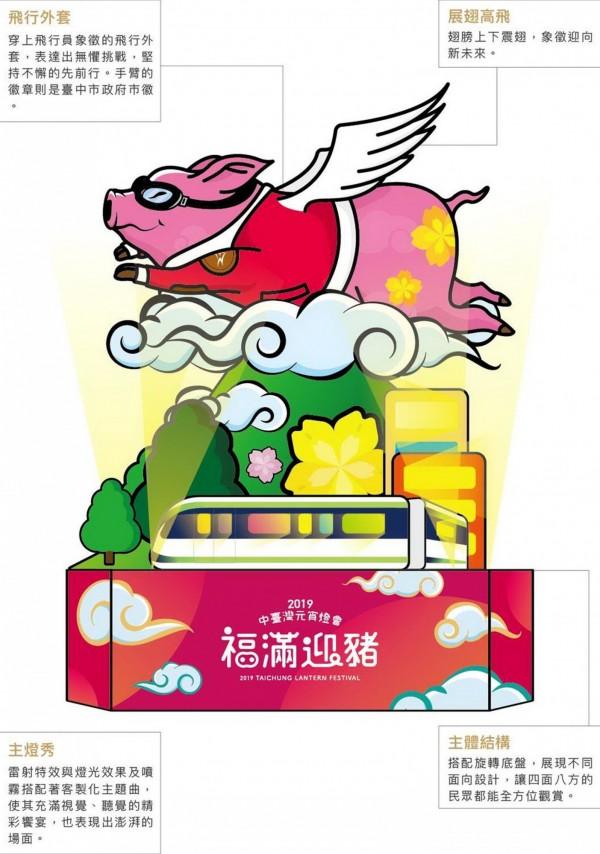 中台灣元宵燈會主燈「御天飛行豬」設計圖。(記者張菁雅翻攝)
