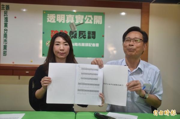 民進黨台南市黨部黨部執行長(左)說,陳筱諭出現墮落政客特質,令人惋惜。(資料照)