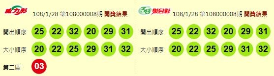 威力彩、38樂合彩開獎號碼。(圖擷取自台灣彩券官網)