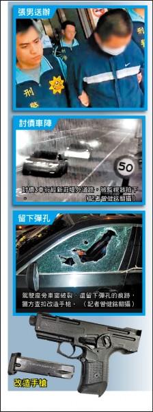誤擊友人的張男被送辦。 (記者曾健銘翻攝)  討債3車行經新莊堤外道路,被監視器拍下。 (記者曾健銘翻攝)  駕駛座旁車窗破裂,還留下彈孔的痕跡,警方查扣改造手槍。 (記者曾健銘翻攝)