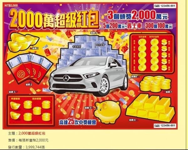 台彩兩千萬超級紅包刮刮樂獎金結構(擷取自台彩網站)