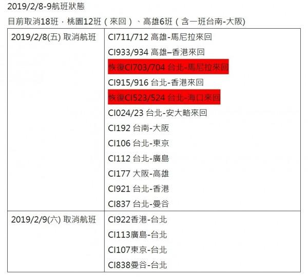 華航今天共18航班受影響,紅底是恢復航班。(華航提供)