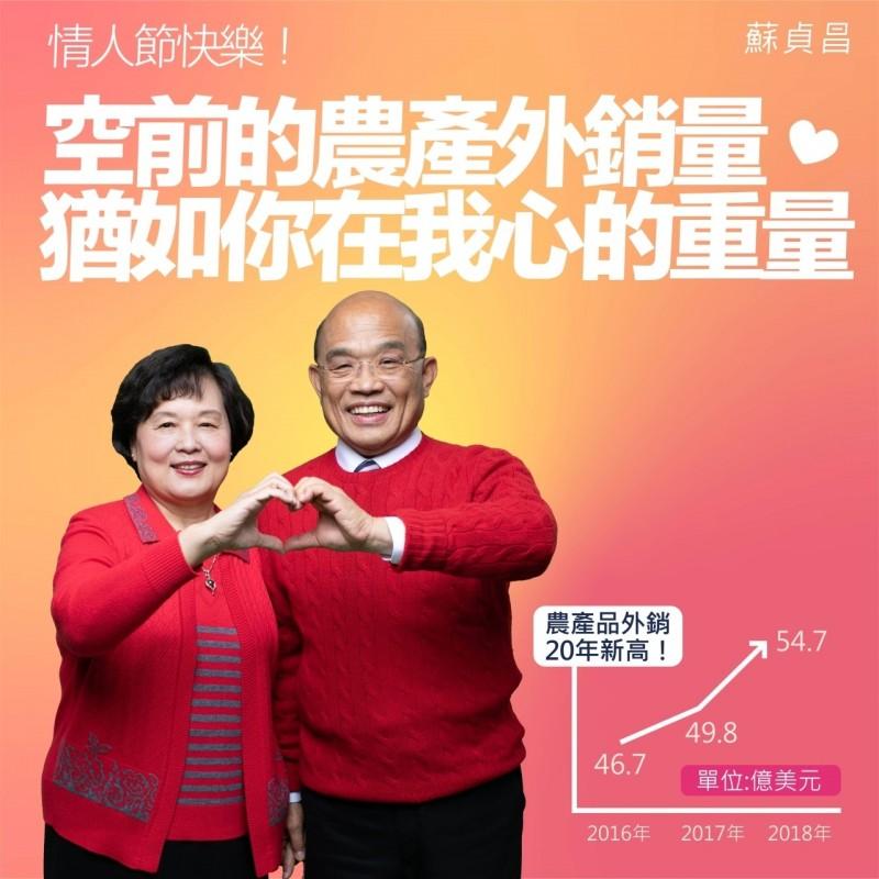 西洋情人節,行政院長蘇貞昌以台灣農產品外銷的妙喻示愛。(圖擷取自蘇揆Line群組)