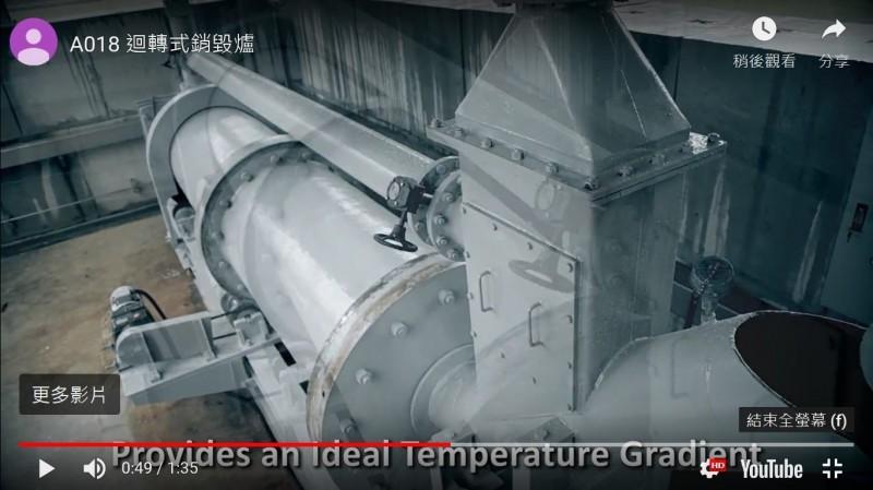 中科院研製的火工銷毀爐。(圖:取自中科院參展影片)