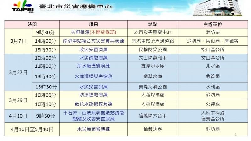 全民防衛動員暨災害防救(民安5號)演習時程表(記者姚岳宏翻攝)