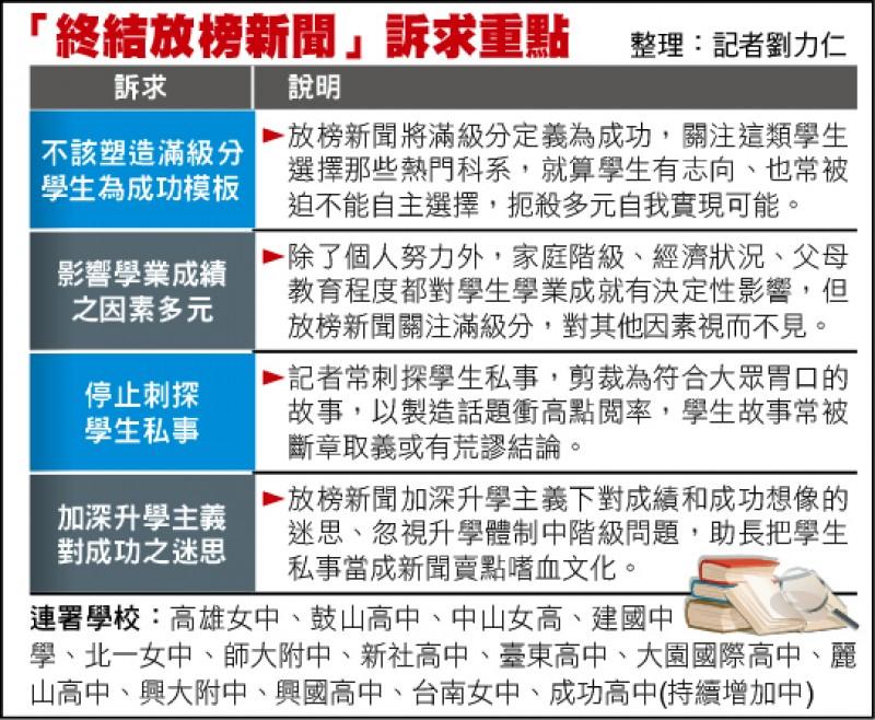 鼓山高中校長莊福泰也簽下承諾書。(取自連署網頁)