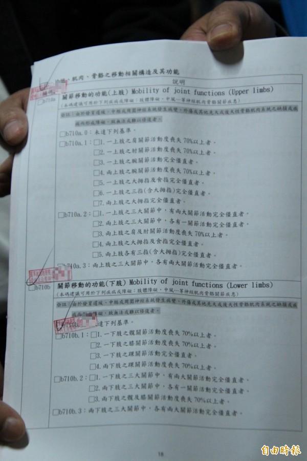 98歲阿公劉阿昌申請身障鑑定,但被醫院醫師打槍,惹怒家屬和新竹縣議員羅仕琦。(記者黃美珠攝)