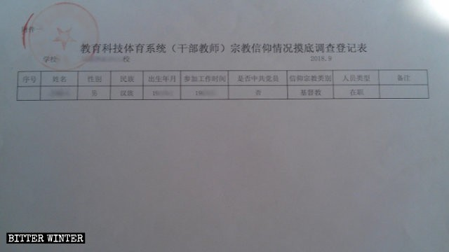 內蒙古某學校的教師宗教信仰情況摸底調查登記表。(取自《寒冬》雜誌網站)