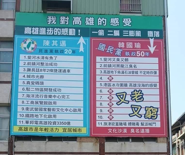 有高雄市民不滿國民黨與高雄市長韓國瑜的執政,在街頭自製看板寫出民進黨以往的政績來做比較。(圖擷取自臉書粉專「只是堵藍」)