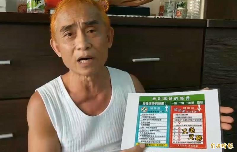 莊訓貴今指,韓國瑜上任將百日,正好印證他刊登的看板內容,韓整天喊「拚農業、拚觀光」,卻只會「口號治市」。(記者方志賢攝)