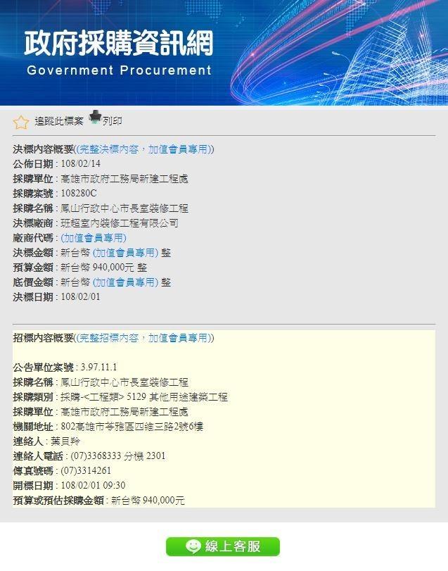 網友翻出政府採購資訊,發現處處要省錢的韓國瑜竟花90多萬裝修鳳山行政中心的市長室。(圖擷取自政府採購資訊網)