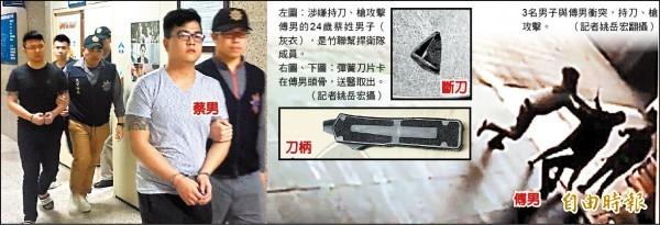 涉嫌持刀、槍攻擊傅男的24歲蔡姓男子(灰衣),是竹聯幫捍衛隊成員。(記者姚岳宏攝)