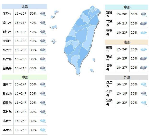 中央氣象局預報,明日全台降雨機率仍偏高,北部及東北部地區有短暫陣雨,降雨範圍較廣,其他地區除南部平地為多雲之外,也都有局部短暫陣雨,提醒各位朋友出門務必記得攜帶雨具。(擷取自中央氣象局)