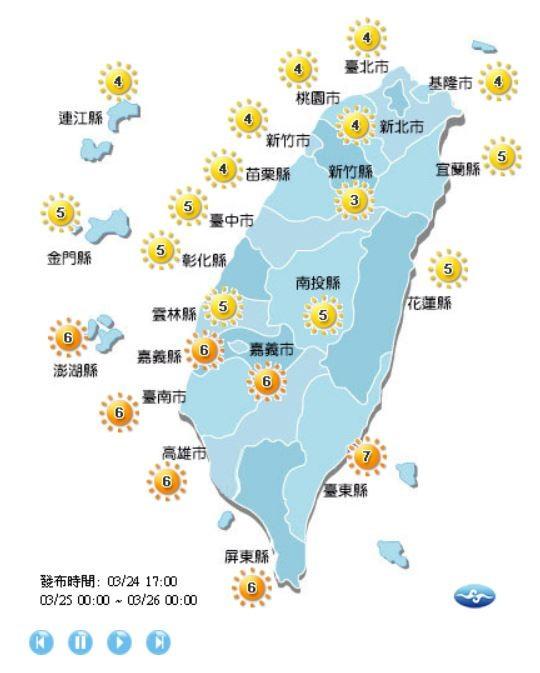 紫外線方面,明天嘉義縣、嘉義市、台南市、高雄市、屏東縣、台東縣及澎湖縣為高量級外,其餘縣市皆為中量級。(擷取自中央氣象局)