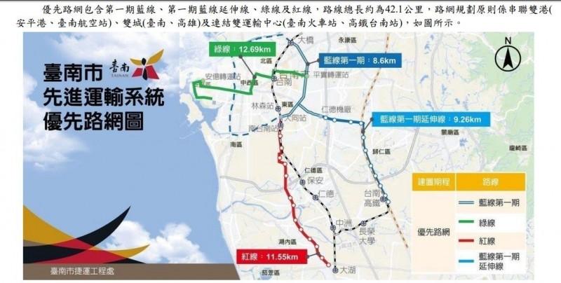 台南捷運優先路網說明會3/27永康舉行 中西區民眾不平