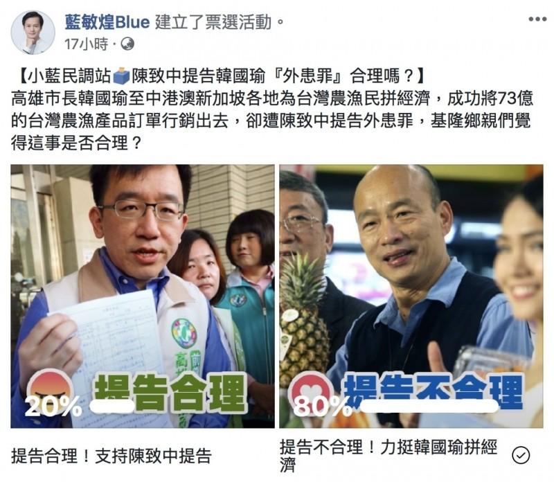 國民黨基隆市立委擬參選人藍敏煌今天在臉書粉絲頁辦投票,要市民投票決定,控告韓國瑜合理、還是陳致中控告合理。(記者俞肇福翻攝自臉書)