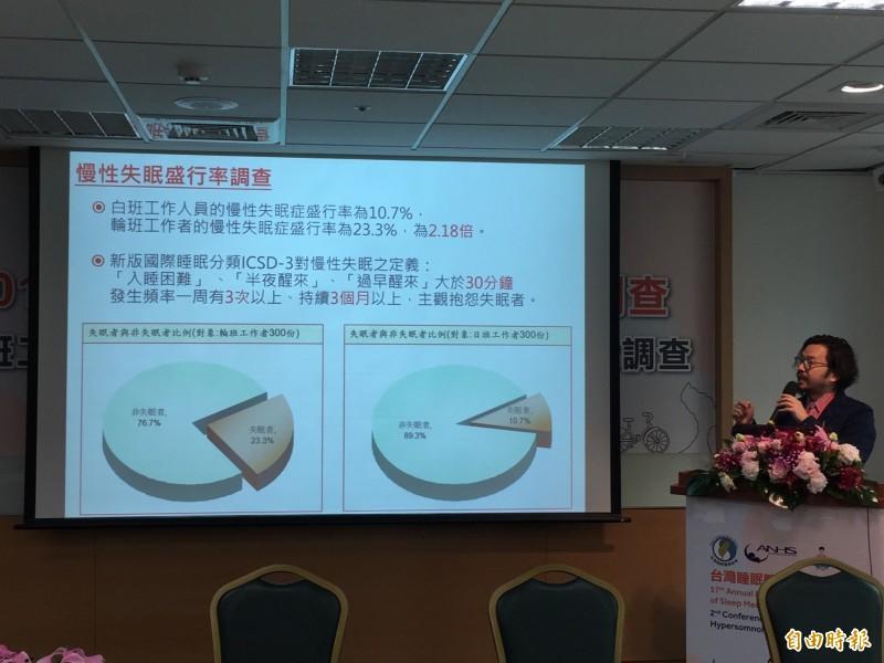 台灣睡眠醫學學會大眾教育委員會主席、臨床心理師吳家碩說明調查結果。(記者林惠琴攝)