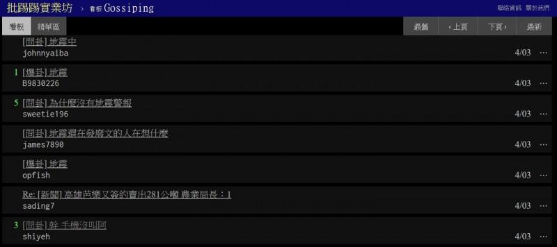 今上午9點52分許台灣發生有感地震,地震發生後PTT上被地震文洗版,由於淺層地震超有感,不少人都發文問說為何沒收到國家警報簡訊。(圖擷自PTT)
