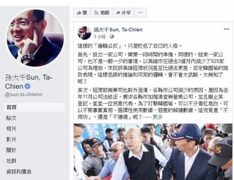 孫大千PO文批王浩宇「逢韓必反」。(圖擷取自孫大千臉書)