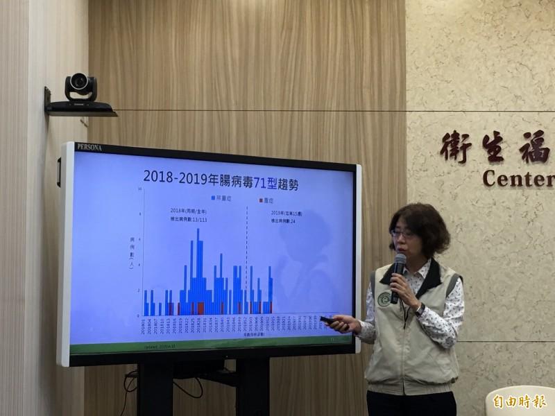 衛福部疾管署疫情中心主任劉定萍說明腸病毒疫情。(記者林惠琴攝)