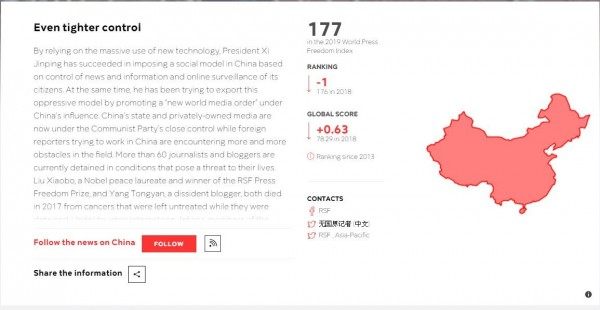 報告指出,中國正建構一套被其所控制的「新世界媒體秩序」,不但對內打壓新聞從業者,對外也輸出一套秩序緊縮新聞自由。(圖擷取自RSF)